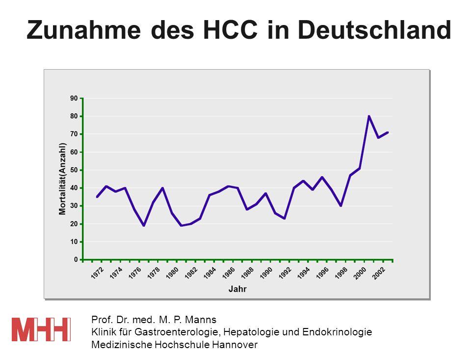 Zunahme des HCC in Deutschland