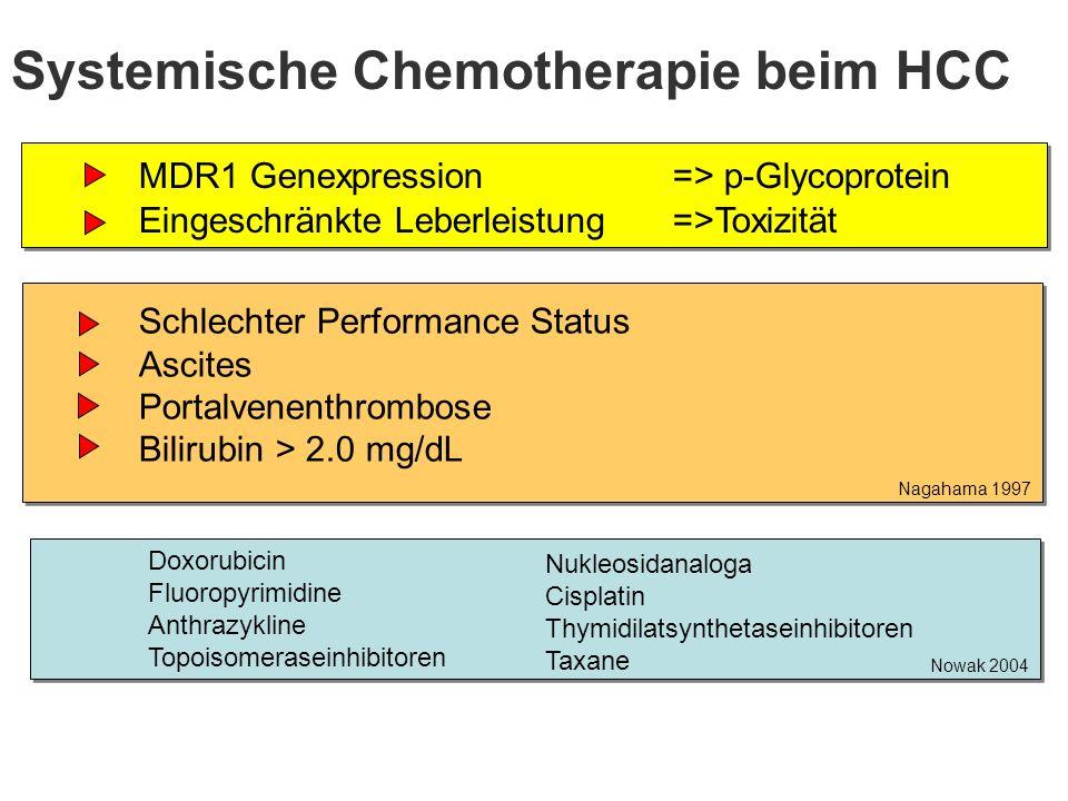 Systemische Chemotherapie beim HCC