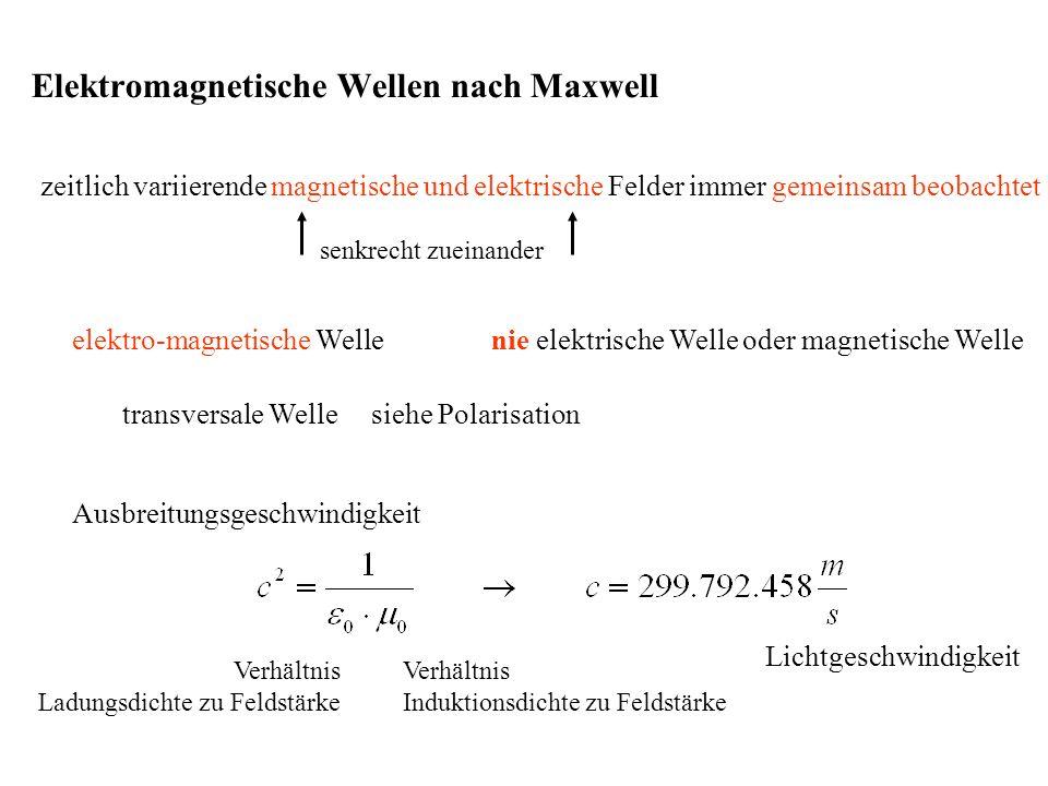 Elektromagnetische Wellen nach Maxwell