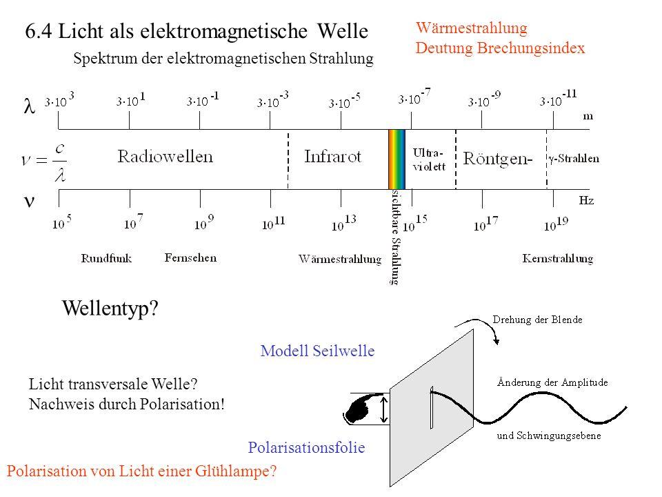 6.4 Licht als elektromagnetische Welle