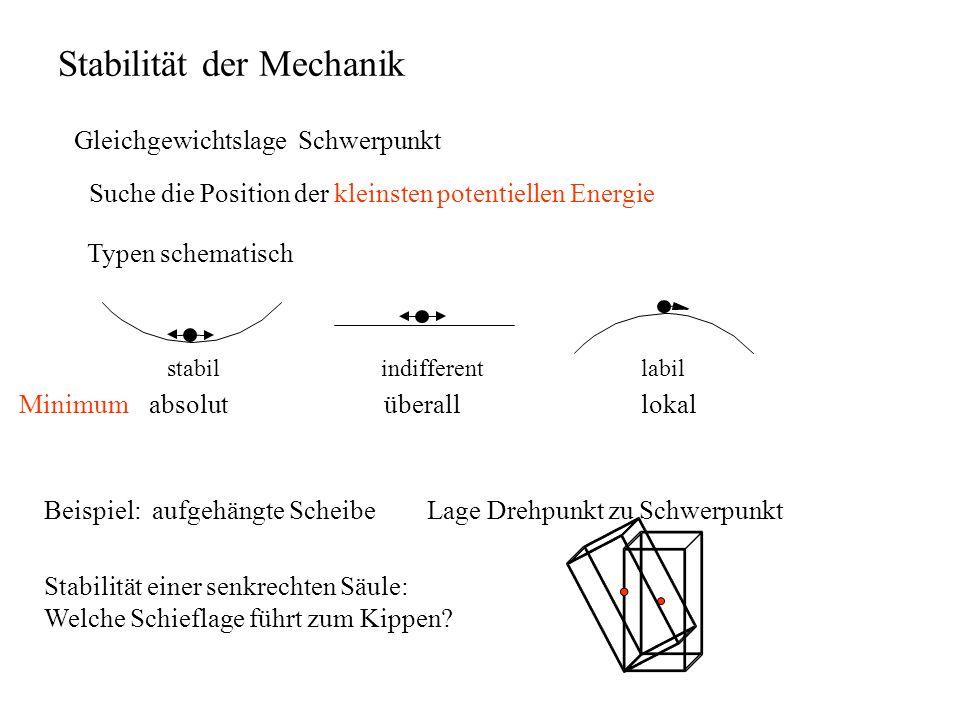 Stabilität der Mechanik
