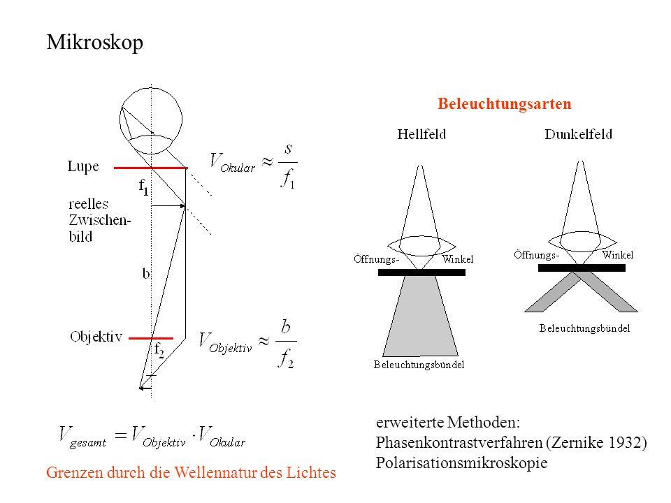Mikroskop Beleuchtungsarten erweiterte Methoden: