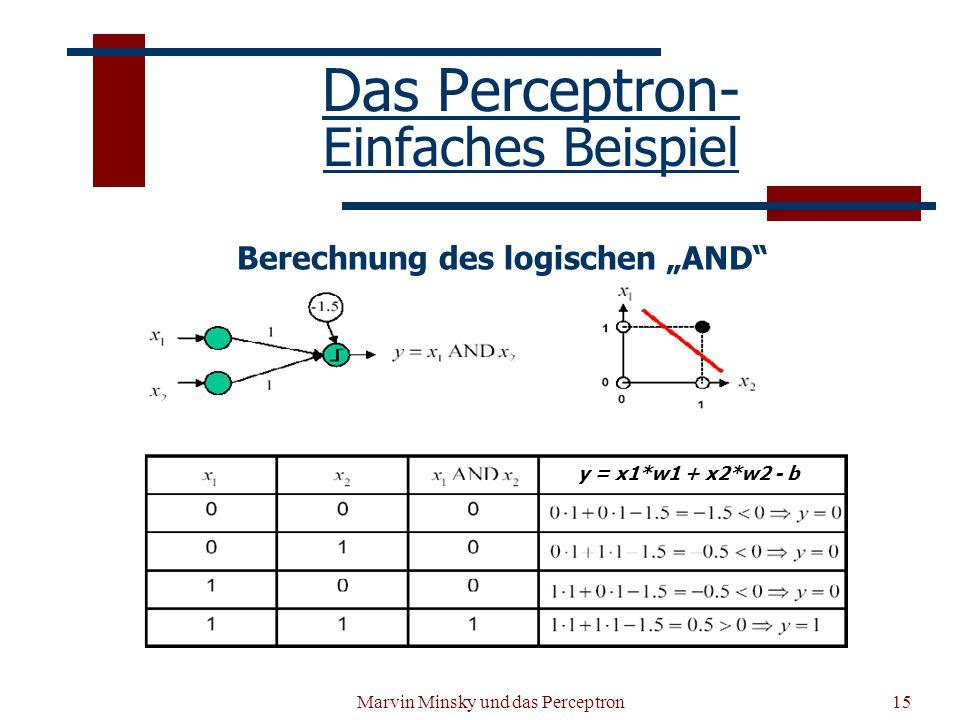 Das Perceptron- Einfaches Beispiel