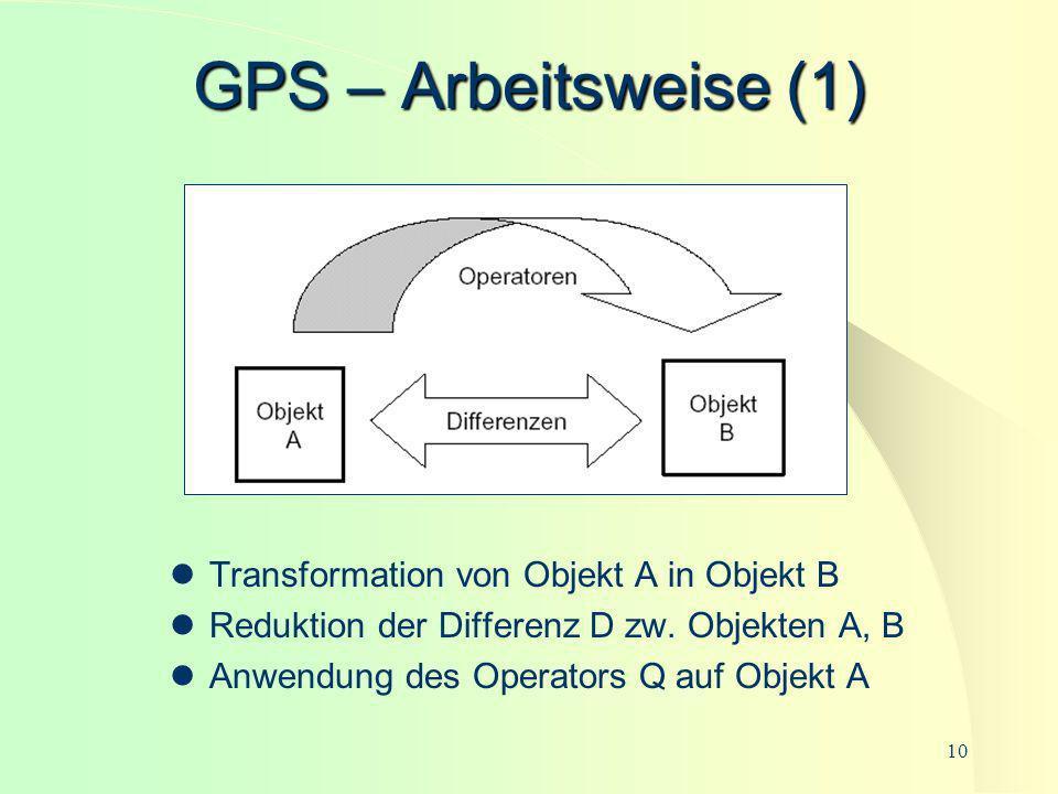 GPS – Arbeitsweise (1) Transformation von Objekt A in Objekt B