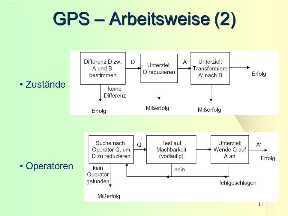 GPS – Arbeitsweise (2) Zustände Operatoren