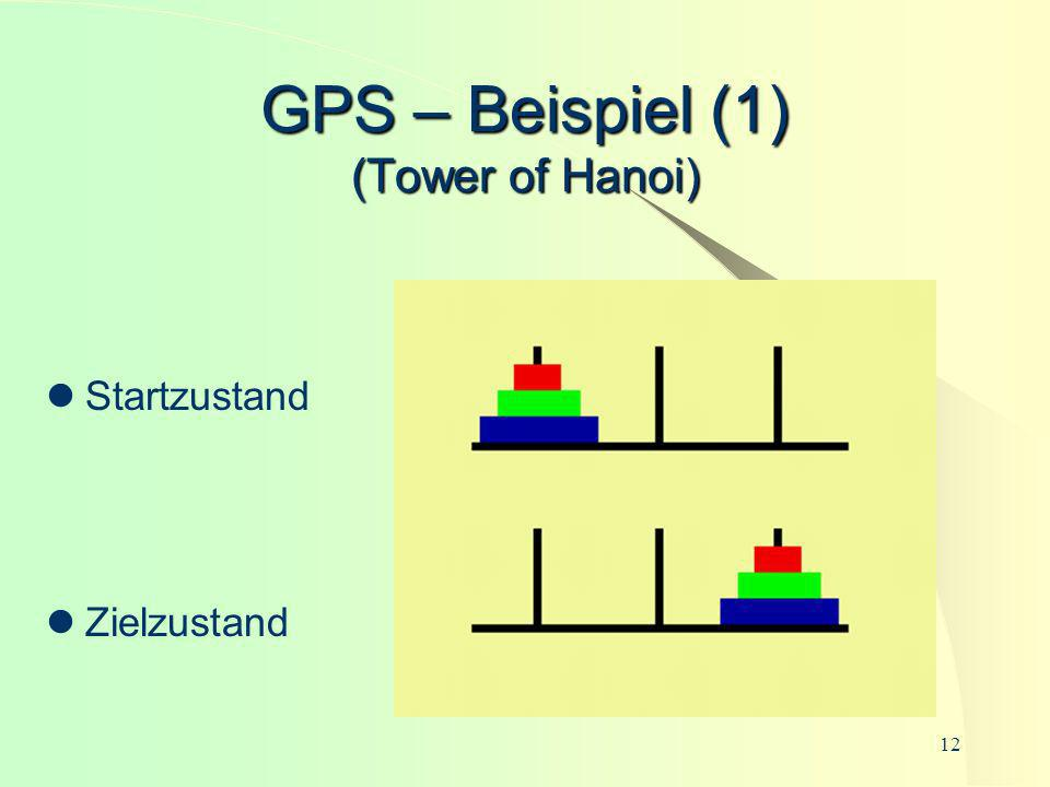 GPS – Beispiel (1) (Tower of Hanoi)
