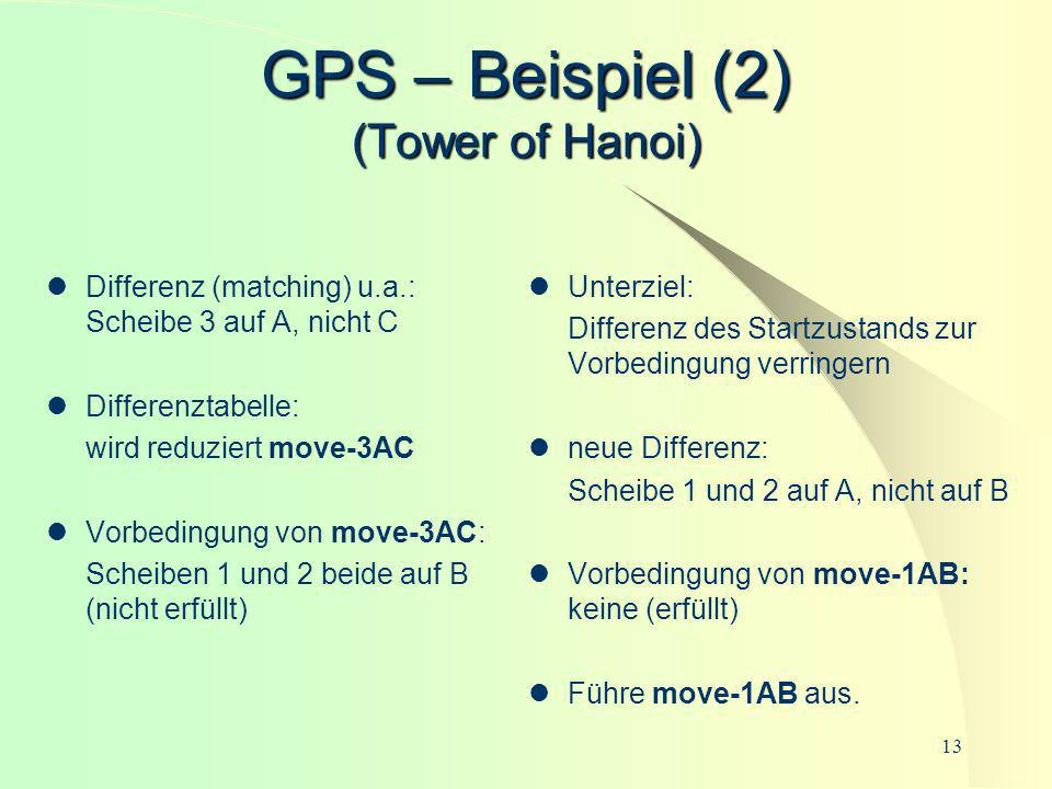 GPS – Beispiel (2) (Tower of Hanoi)