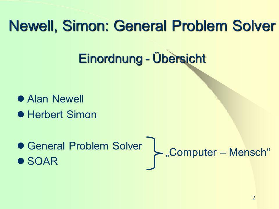 Newell, Simon: General Problem Solver Einordnung - Übersicht
