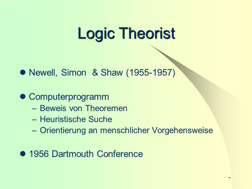 Logic Theorist Newell, Simon & Shaw (1955-1957) Computerprogramm