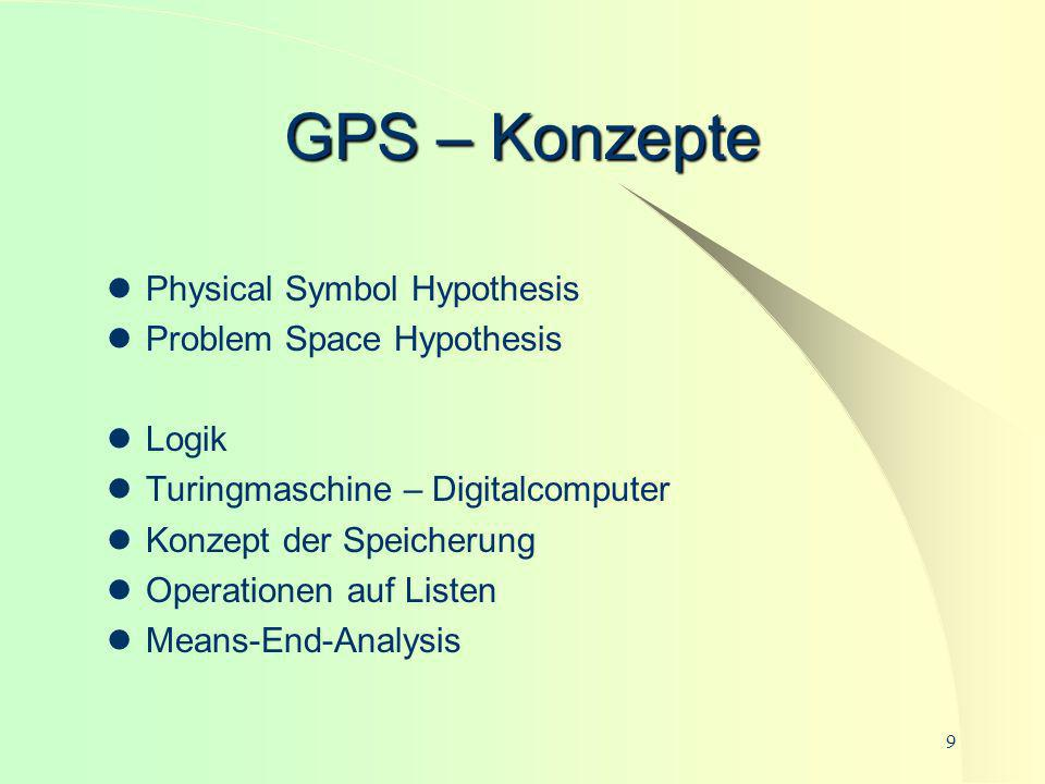 GPS – Konzepte Physical Symbol Hypothesis Problem Space Hypothesis
