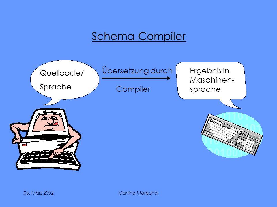 Schema Compiler Quellcode/ Sprache Ergebnis in Maschinen-sprache