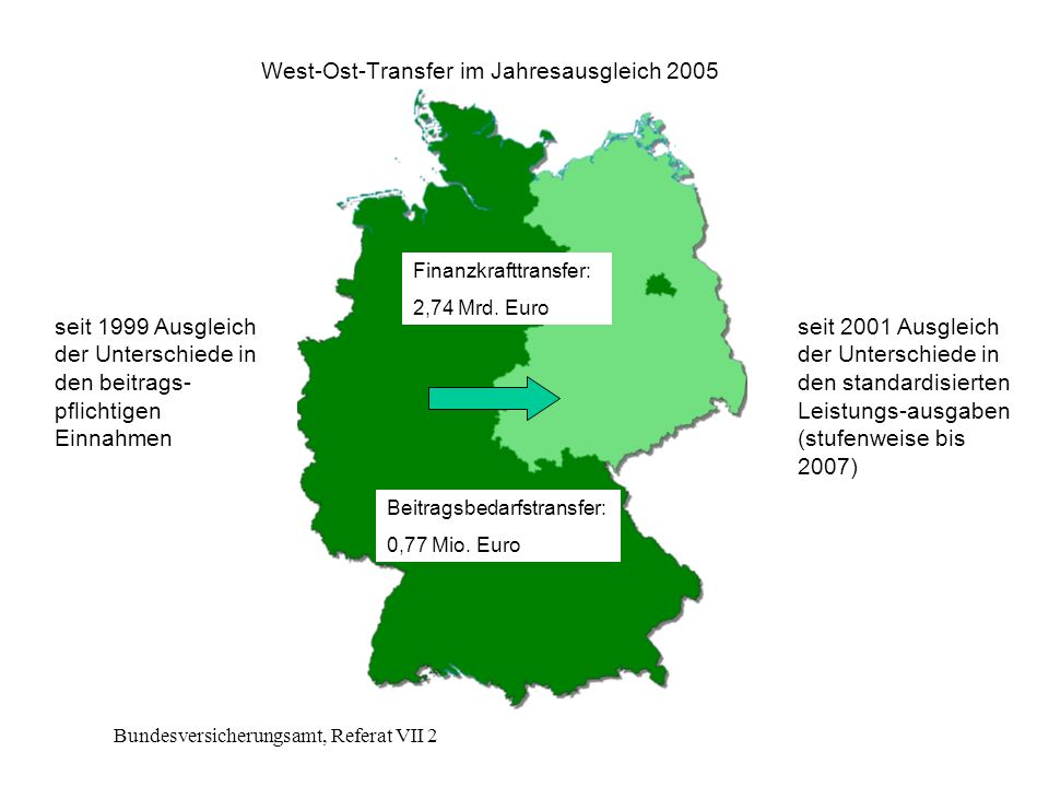 West-Ost-Transfer im Jahresausgleich 2005