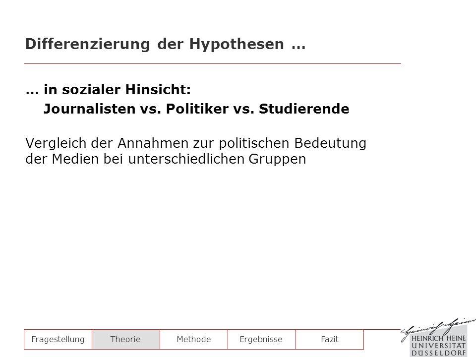 Differenzierung der Hypothesen …
