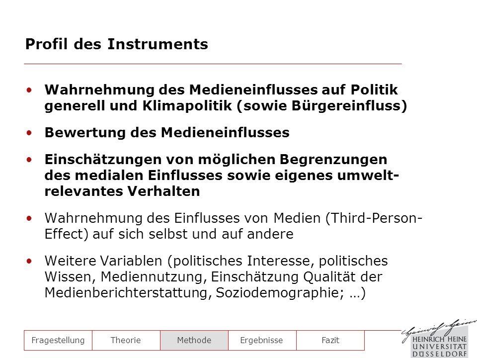 Profil des Instruments