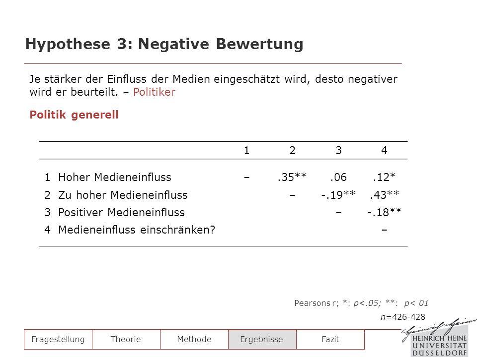 Hypothese 3: Negative Bewertung