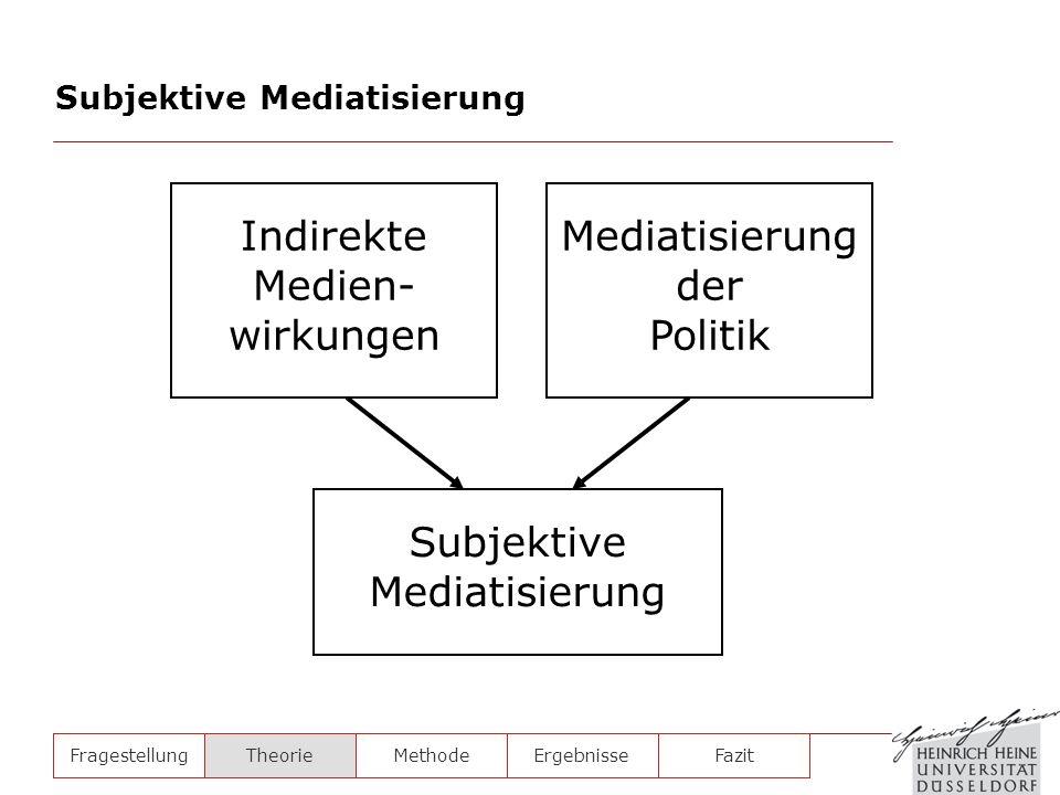 Subjektive Mediatisierung