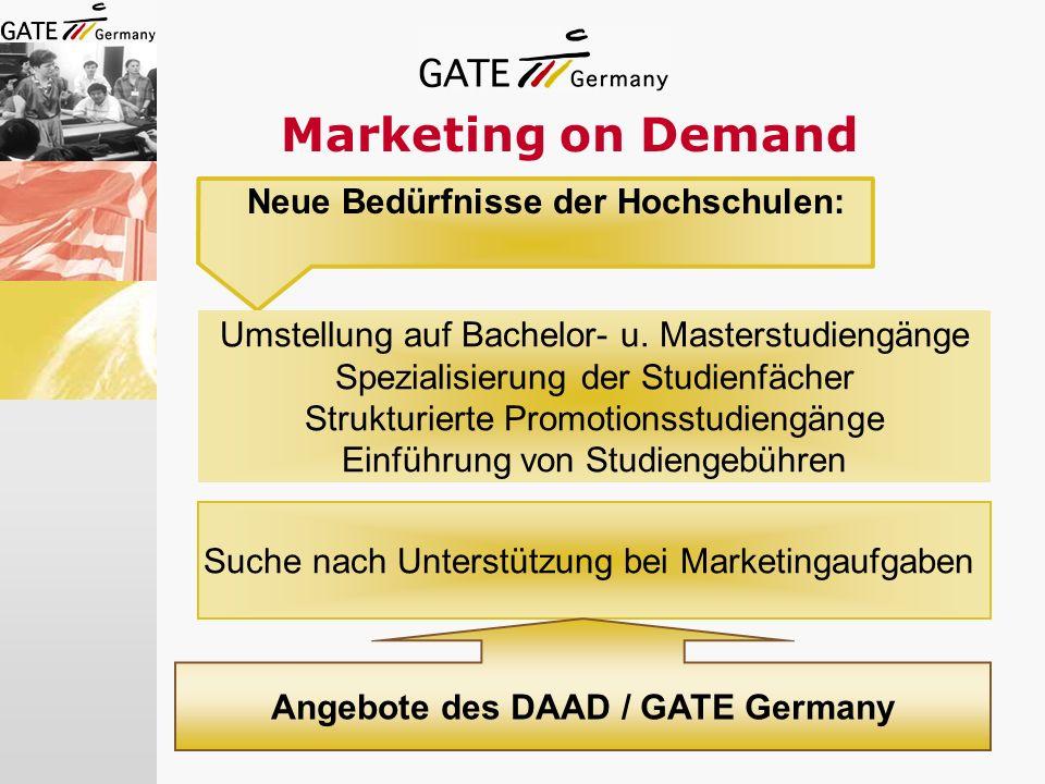Neue Bedürfnisse der Hochschulen: Angebote des DAAD / GATE Germany