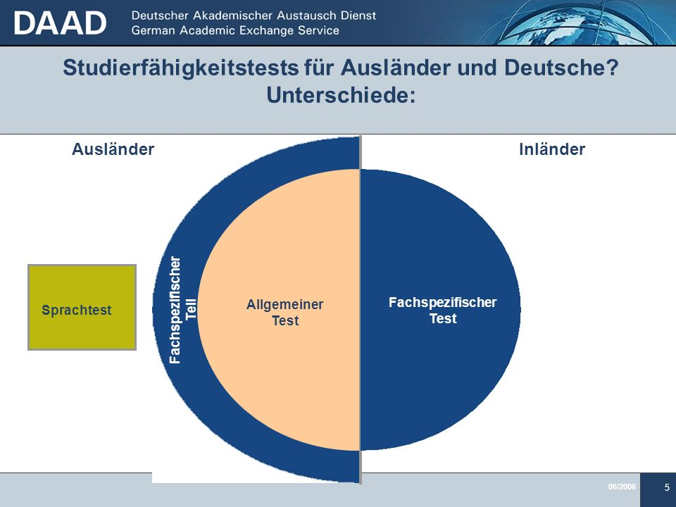 Studierfähigkeitstests für Ausländer und Deutsche Unterschiede: