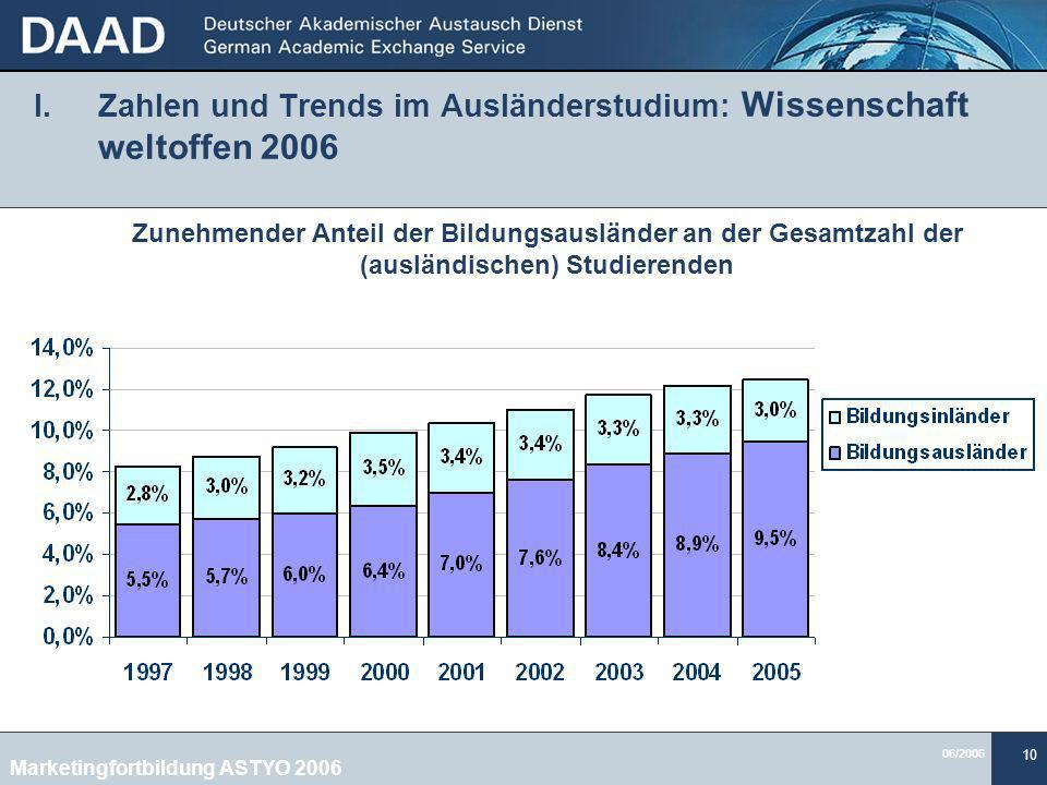 Zahlen und Trends im Ausländerstudium: Wissenschaft weltoffen 2006