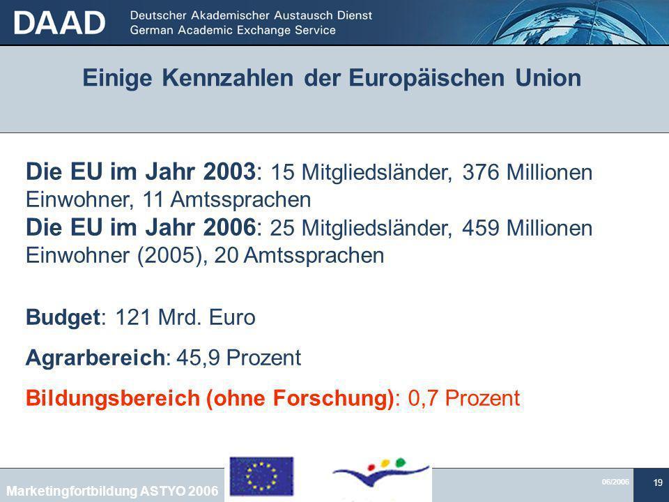 Einige Kennzahlen der Europäischen Union