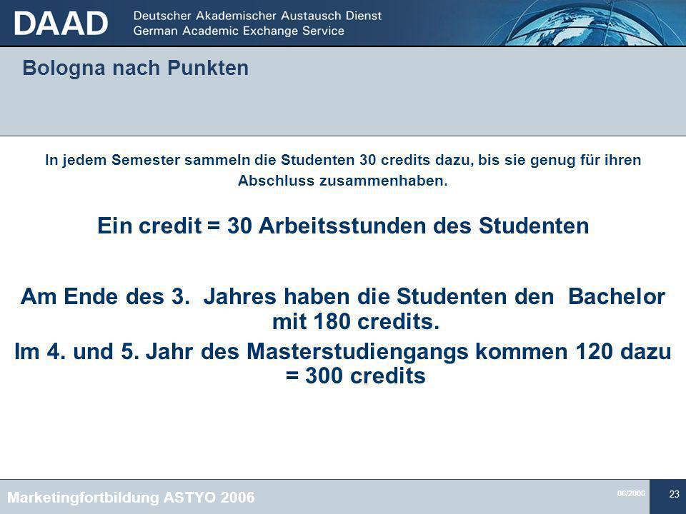 Ein credit = 30 Arbeitsstunden des Studenten
