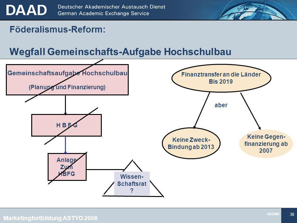 Föderalismus-Reform: Wegfall Gemeinschafts-Aufgabe Hochschulbau