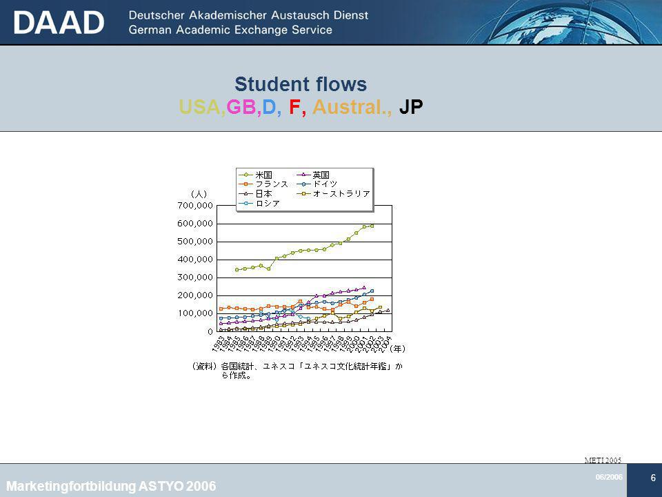 Student flows USA,GB,D, F, Austral., JP