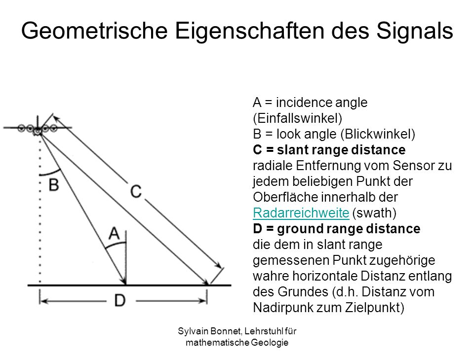 Geometrische Eigenschaften des Signals
