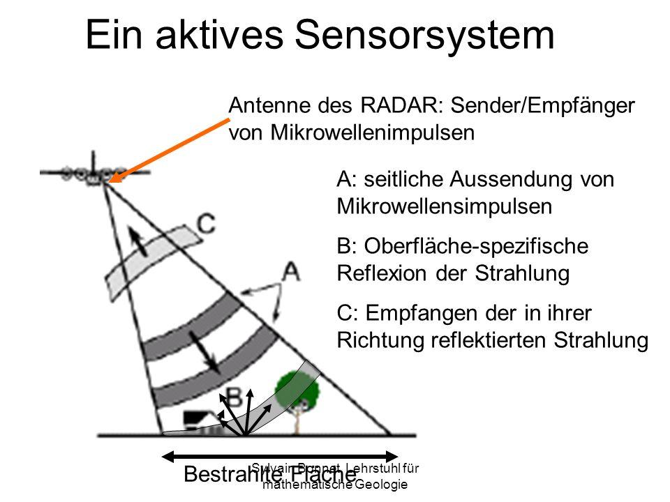 Ein aktives Sensorsystem