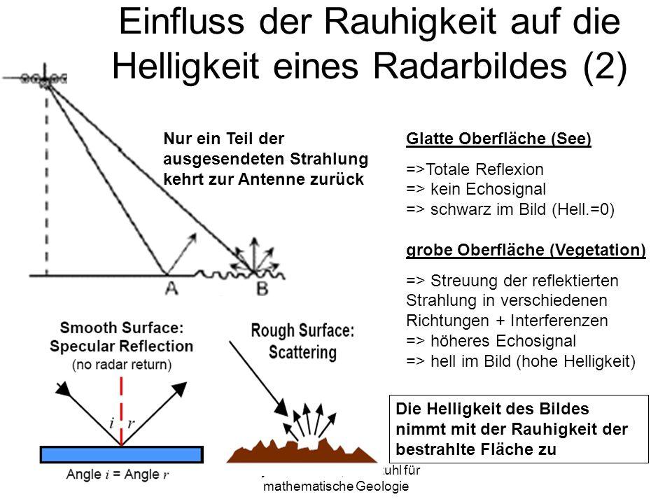Einfluss der Rauhigkeit auf die Helligkeit eines Radarbildes (2)