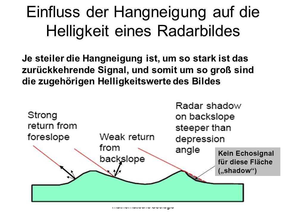 Einfluss der Hangneigung auf die Helligkeit eines Radarbildes