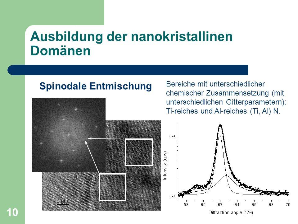 Ausbildung der nanokristallinen Domänen