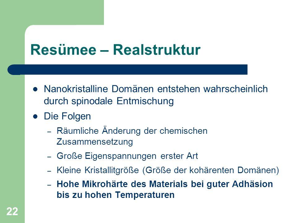 Resümee – Realstruktur