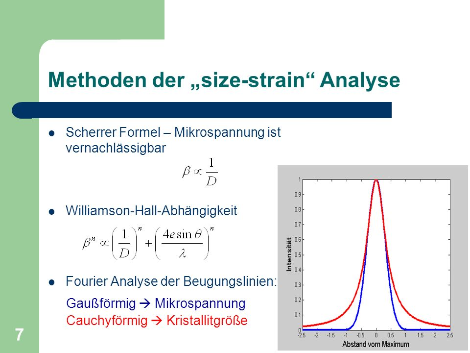 """Methoden der """"size-strain Analyse"""