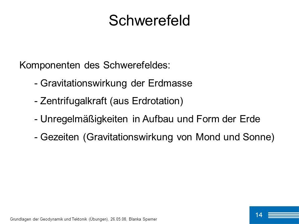 Schwerefeld Komponenten des Schwerefeldes: