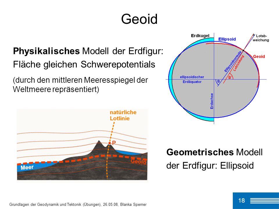 Geoid Physikalisches Modell der Erdfigur: Fläche gleichen Schwerepotentials. (durch den mittleren Meeresspiegel der Weltmeere repräsentiert)