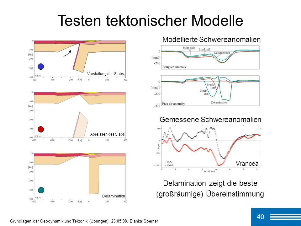 Testen tektonischer Modelle