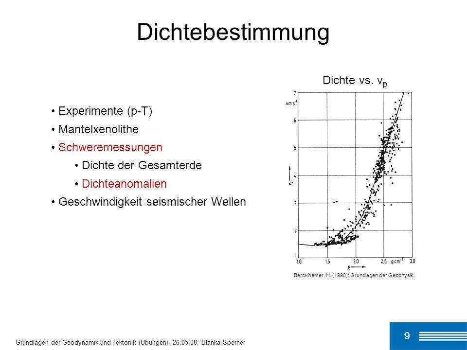 Dichtebestimmung Dichte vs. vp Experimente (p-T) Experimente (p-T)