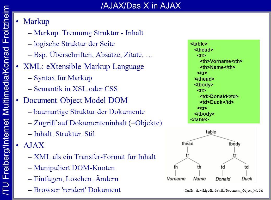 XML: eXtensible Markup Language