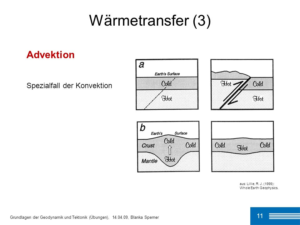 Wärmetransfer (3) Advektion Spezialfall der Konvektion 11