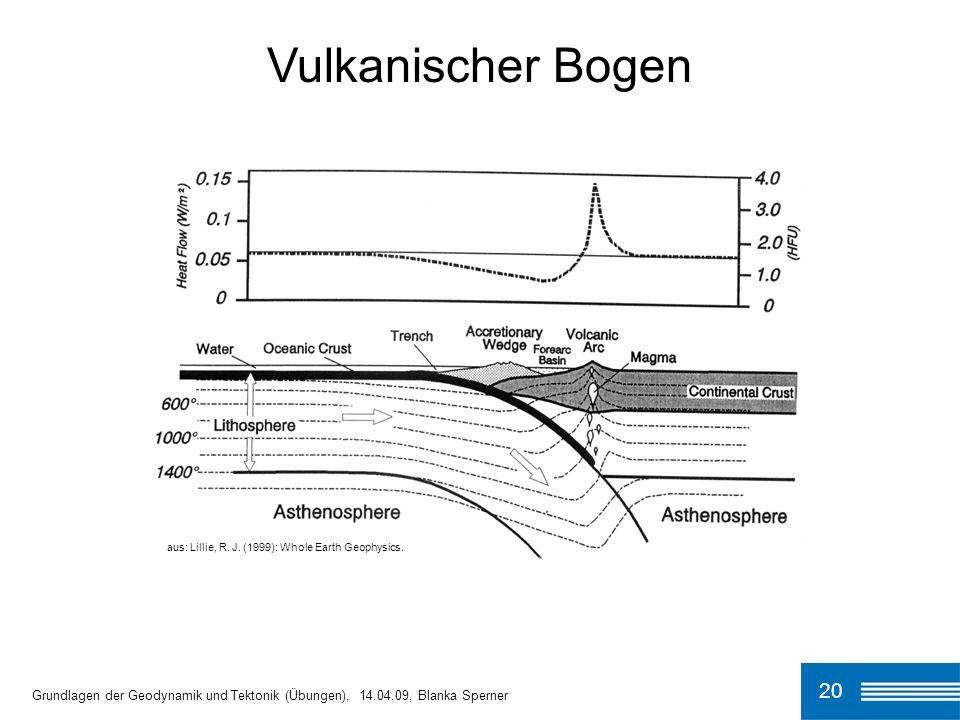 Vulkanischer Bogenaus: Lillie, R.J. (1999): Whole Earth Geophysics.