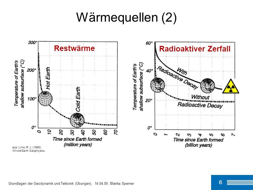 Wärmequellen (2) Restwärme Radioaktiver Zerfall 6