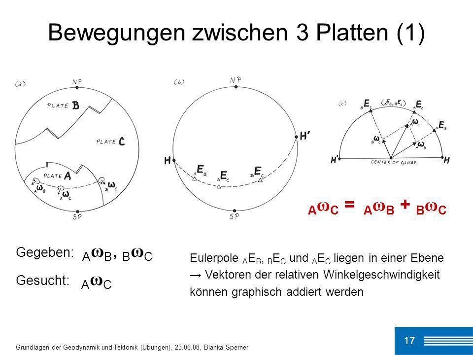 Bewegungen zwischen 3 Platten (1)