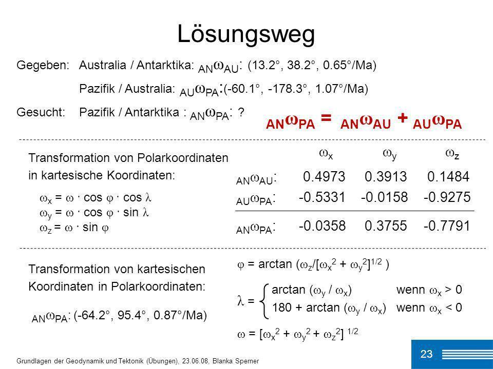 Lösungsweg ANωPA = ANωAU + AUωPA ωx ωy ωz ANωAU: 0.4973 0.3913 0.1484