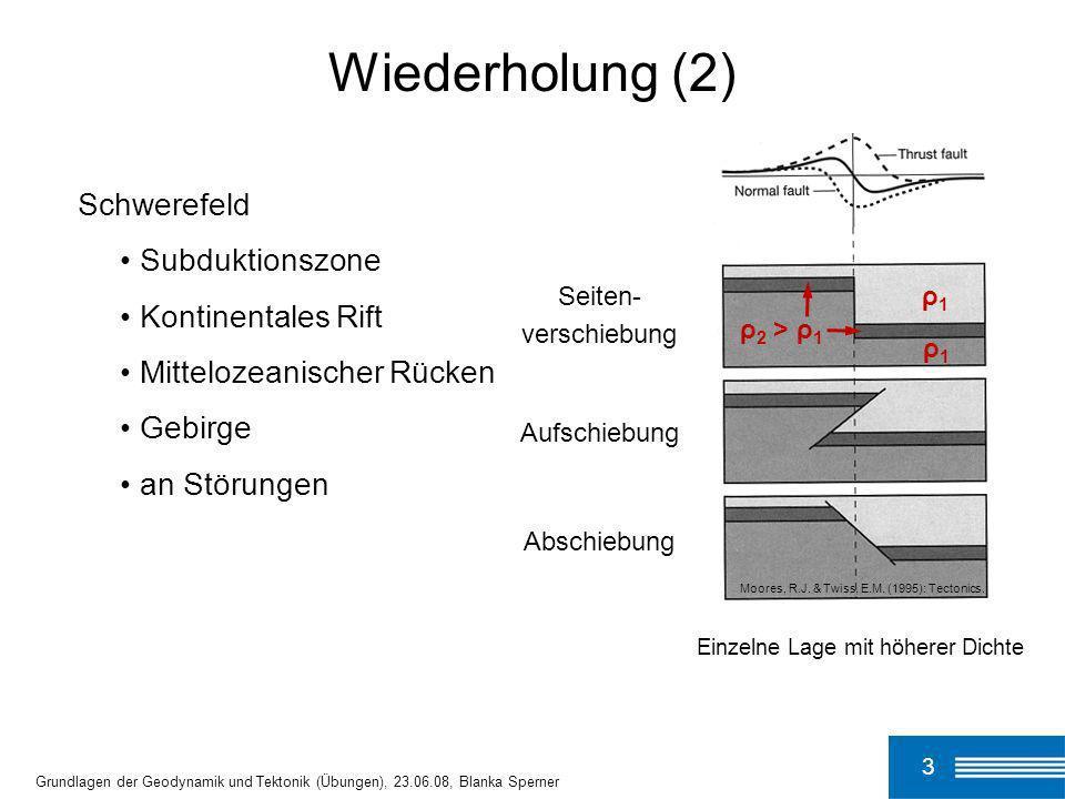 Wiederholung (2) Schwerefeld Subduktionszone Kontinentales Rift