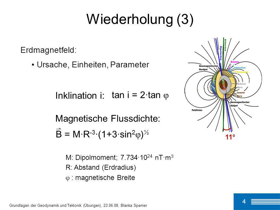 Wiederholung (3) Inklination i: tan i = 2·tan φ