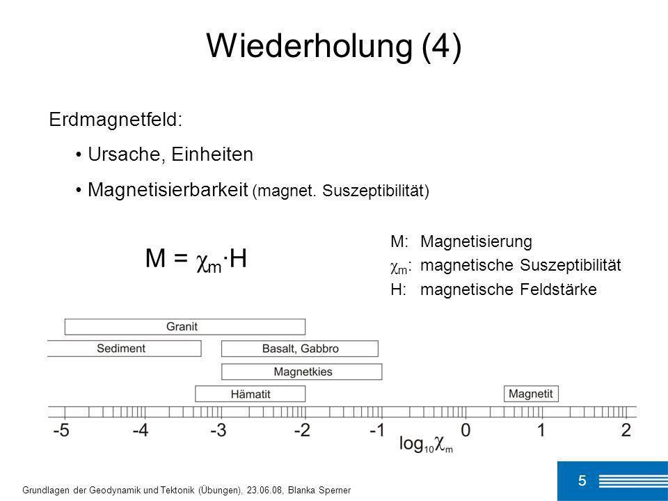 Wiederholung (4) M = χm·H Erdmagnetfeld: Ursache, Einheiten