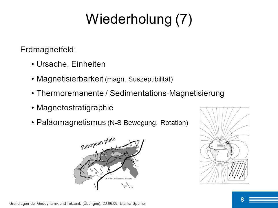 Wiederholung (7) Erdmagnetfeld: Ursache, Einheiten