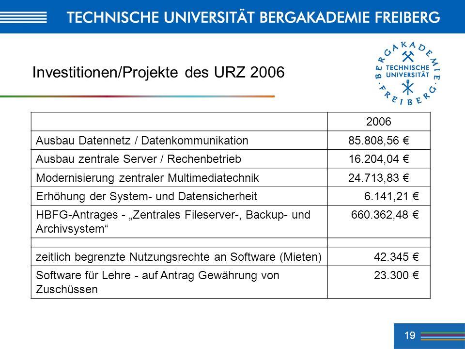 Investitionen/Projekte des URZ 2006