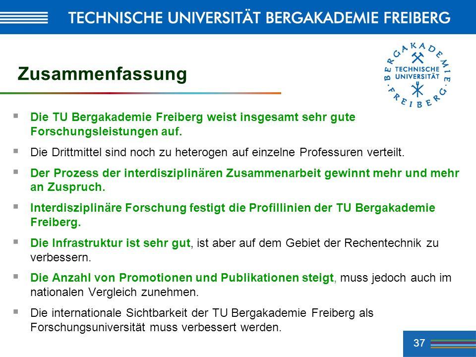 Zusammenfassung Die TU Bergakademie Freiberg weist insgesamt sehr gute Forschungsleistungen auf.
